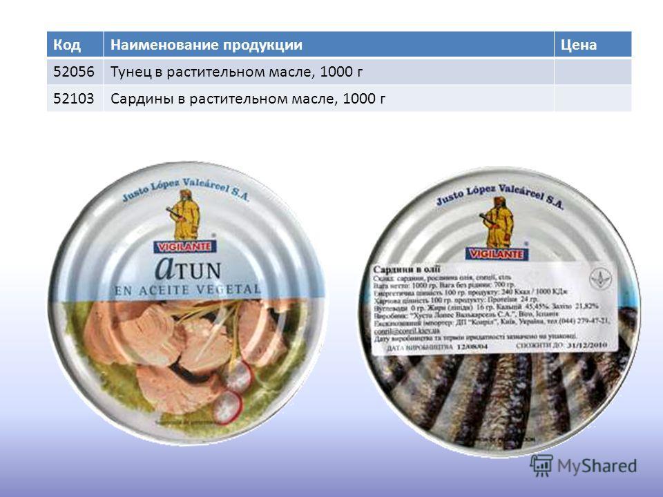КодНаименование продукцииЦена 52056Тунец в растительном масле, 1000 г 52103Сардины в растительном масле, 1000 г