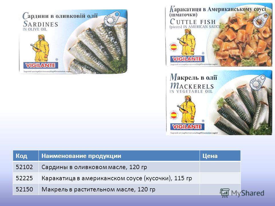 КодНаименование продукцииЦена 52102Сардины в оливковом масле, 120 гр 52225Каракатица в американском соусе (кусочки), 115 гр 52150Макрель в растительном масле, 120 гр