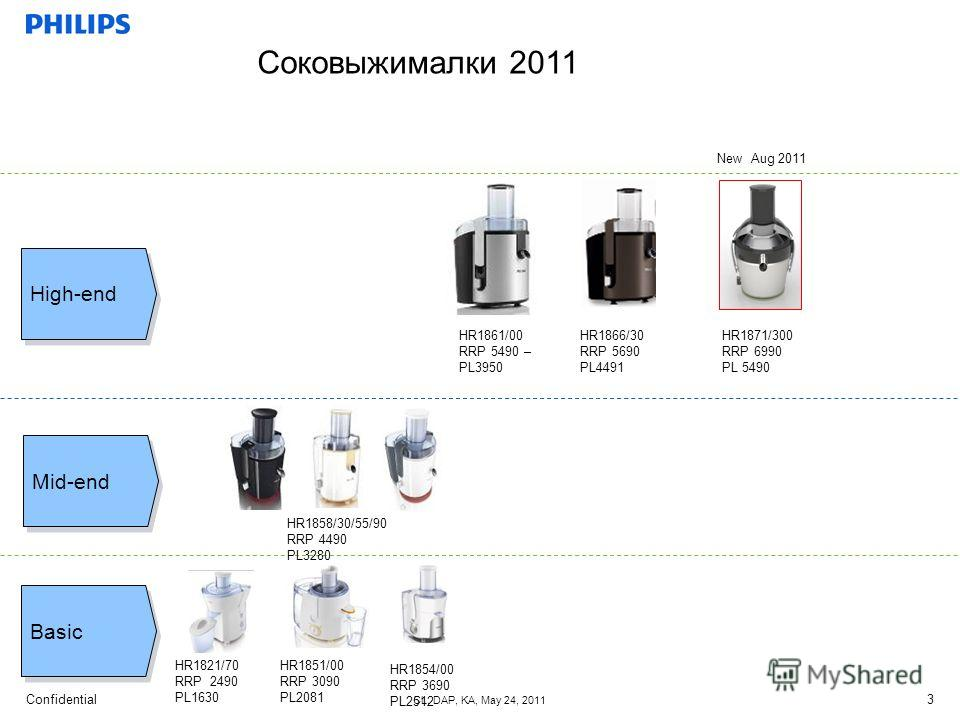 Confidential CL, DAP, KA, May 24, 2011 3 Basic Mid-end High-end Соковыжималки 2011 HR1866/30 RRP 5690 PL4491 HR1861/00 RRP 5490 – PL3950 HR1858/30/55/90 RRP 4490 PL3280 HR1821/70 RRP 2490 PL1630 HR1851/00 RRP 3090 PL2081 HR1854/00 RRP 3690 PL2512 HR1
