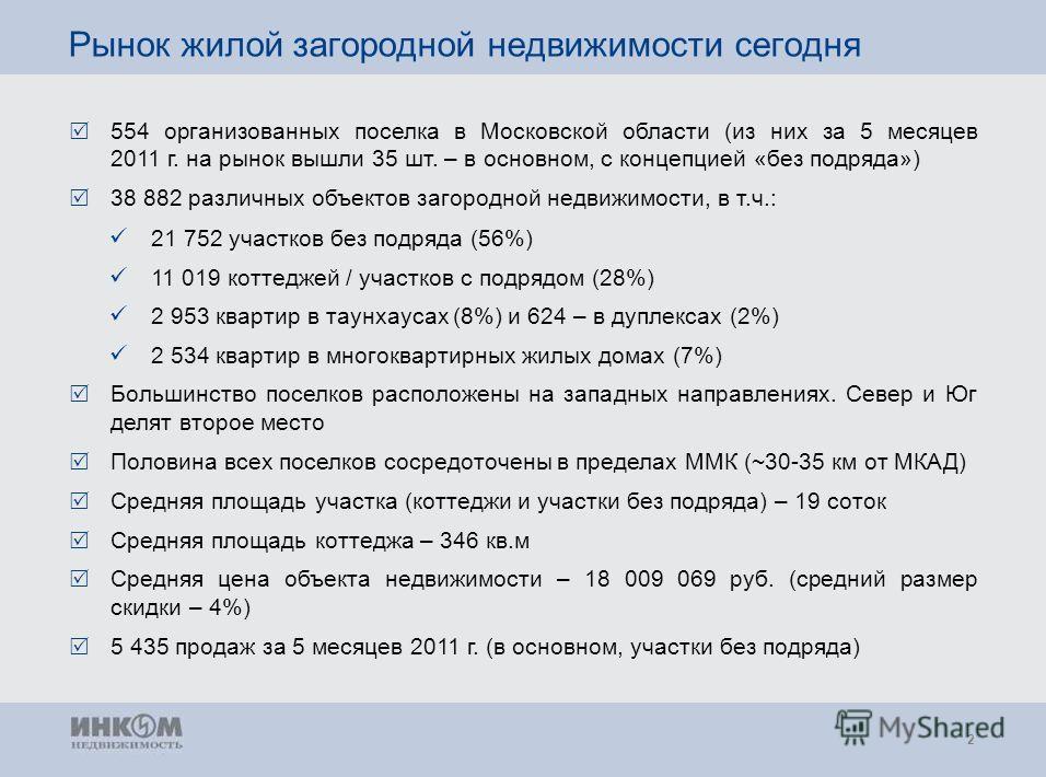 2 Рынок жилой загородной недвижимости сегодня 554 организованных поселка в Московской области (из них за 5 месяцев 2011 г. на рынок вышли 35 шт. – в основном, с концепцией «без подряда») 38 882 различных объектов загородной недвижимости, в т.ч.: Боль