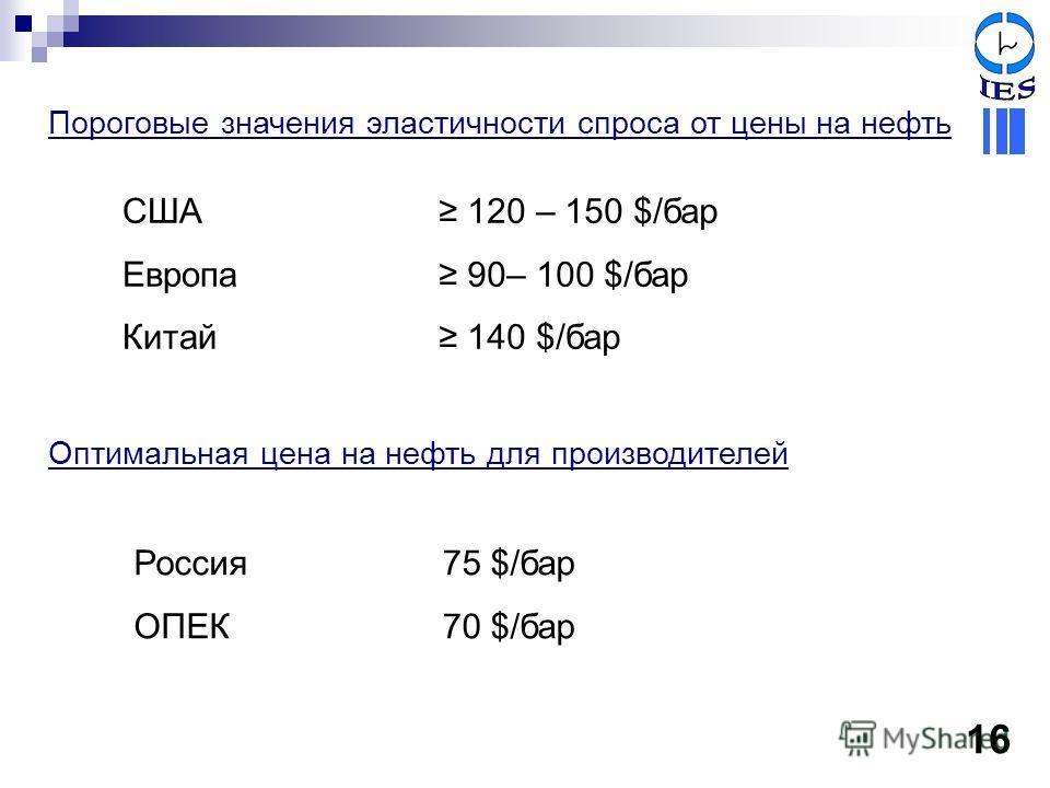 Пороговые значения эластичности спроса от цены на нефть США Европа Китай Оптимальная цена на нефть для производителей Россия ОПЕК 120 – 150 $/бар 90– 100 $/бар 140 $/бар 75 $/бар 70 $/бар 16