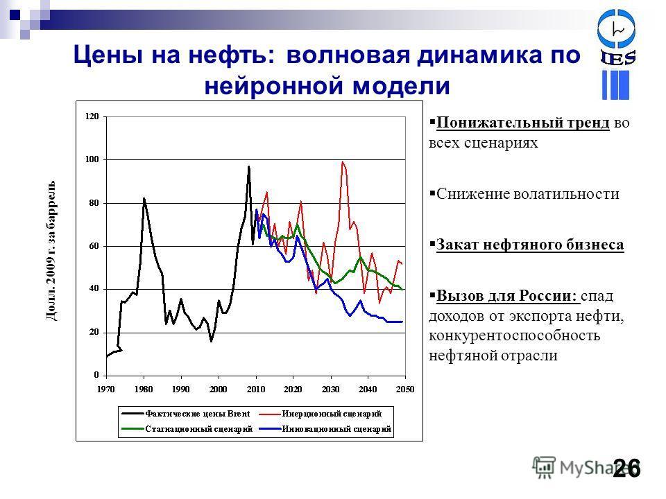 Цены на нефть: волновая динамика по нейронной модели Понижательный тренд во всех сценариях Снижение волатильности Закат нефтяного бизнеса Вызов для России: спад доходов от экспорта нефти, конкурентоспособность нефтяной отрасли Долл. 2009 г. за баррел