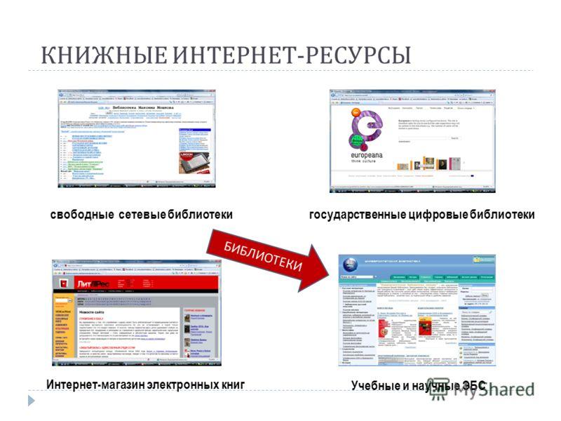 свободные сетевые библиотекигосударственные цифровые библиотеки Интернет-магазин электронных книг Учебные и научные ЭБС КНИЖНЫЕ ИНТЕРНЕТ - РЕСУРСЫ БИБЛИОТЕКИ