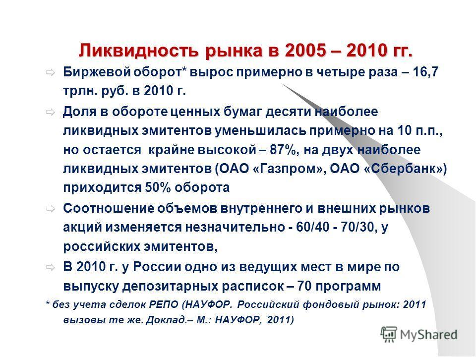 Ликвидность рынка в 2005 – 2010 гг. Биржевой оборот* вырос примерно в четыре раза – 16,7 трлн. руб. в 2010 г. Доля в обороте ценных бумаг десяти наиболее ликвидных эмитентов уменьшилась примерно на 10 п.п., но остается крайне высокой – 87%, на двух н