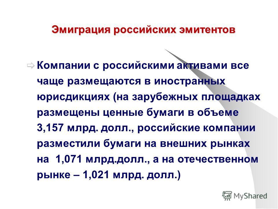 Эмиграция российских эмитентов Компании с российскими активами все чаще размещаются в иностранных юрисдикциях (на зарубежных площадках размещены ценные бумаги в объеме 3,157 млрд. долл., российские компании разместили бумаги на внешних рынках на 1,07