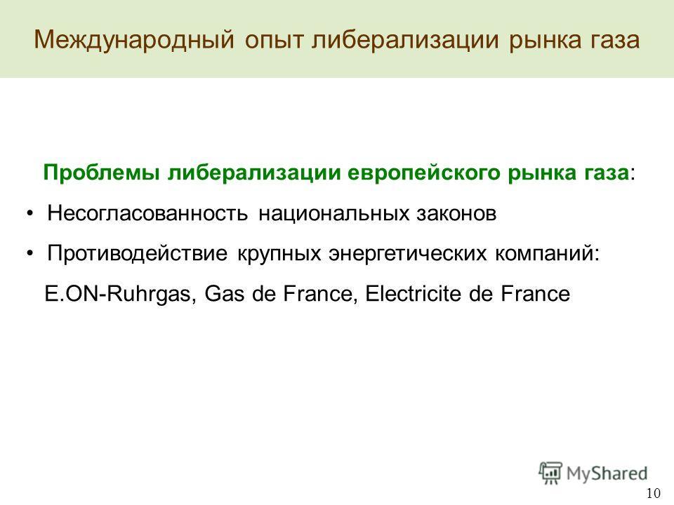 Международный опыт либерализации рынка газа 10 Проблемы либерализации европейского рынка газа: Несогласованность национальных законов Противодействие крупных энергетических компаний: E.ON-Ruhrgas, Gas de France, Electricite de France