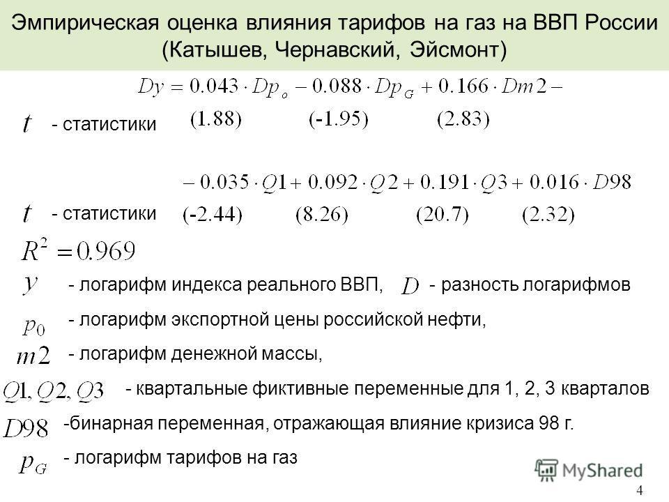 Эмпирическая оценка влияния тарифов на газ на ВВП России (Катышев, Чернавский, Эйсмонт) 4 - логарифм индекса реального ВВП, - разность логарифмов - логарифм экспортной цены российской нефти, - логарифм денежной массы, - квартальные фиктивные переменн
