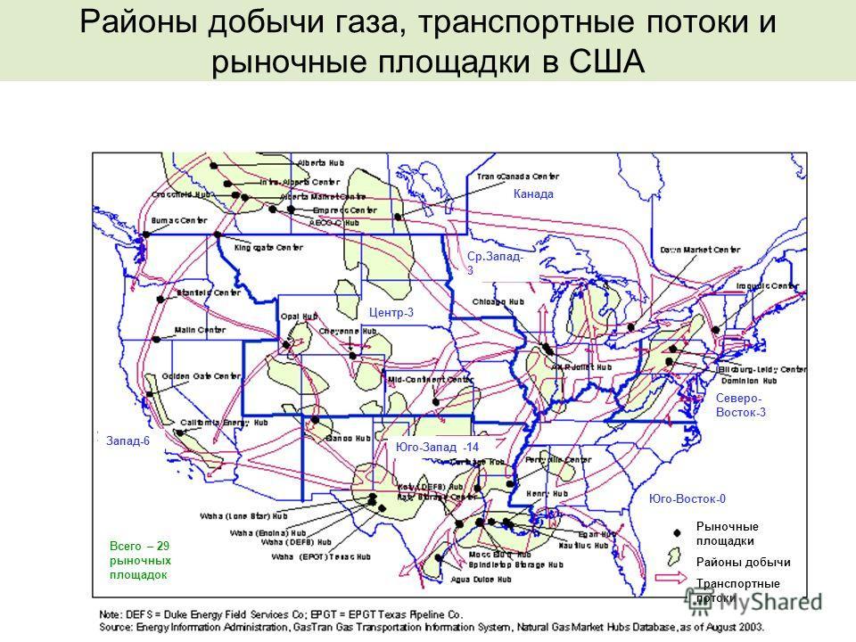 9 Канада Районы добычи газа, транспортные потоки и рыночные площадки в США Рыночные площадки Районы добычи Транспортные потоки Северо- Восток-3 Запад-6 Юго-Восток-0 Ср.Запад- 3 Центр-3 Юго-Запад -14 Всего – 29 рыночных площадок Канада