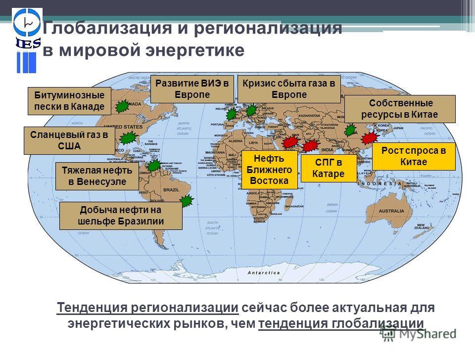Глобализация и регионализация в мировой энергетике Битуминозные пески в Канаде Тенденция регионализации сейчас более актуальная для энергетических рынков, чем тенденция глобализации Сланцевый газ в США Тяжелая нефть в Венесуэле Добыча нефти на шельфе