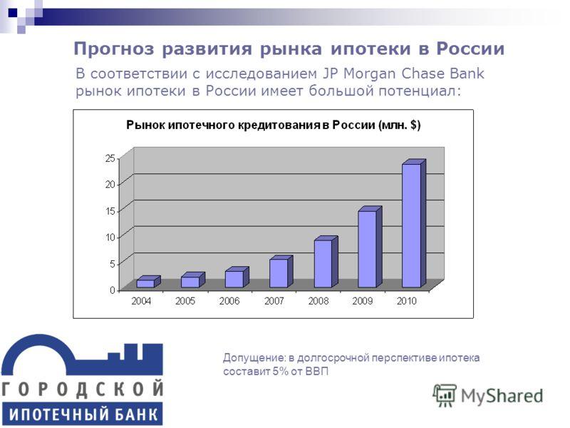 Прогноз развития рынка ипотеки в России В соответствии с исследованием JP Morgan Chase Bank рынок ипотеки в России имеет большой потенциал: Допущение: в долгосрочной перспективе ипотека составит 5% от ВВП