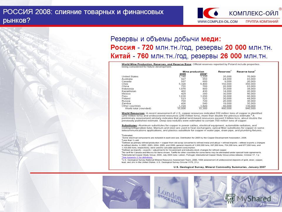 РОССИЯ 2008: слияние товарных и финансовых рынков? Резервы и объемы добычи меди: Россия - 720 млн.тн./год, резервы 20 000 млн.тн. Китай - 760 млн.тн./год, резервы 26 000 млн.тн.