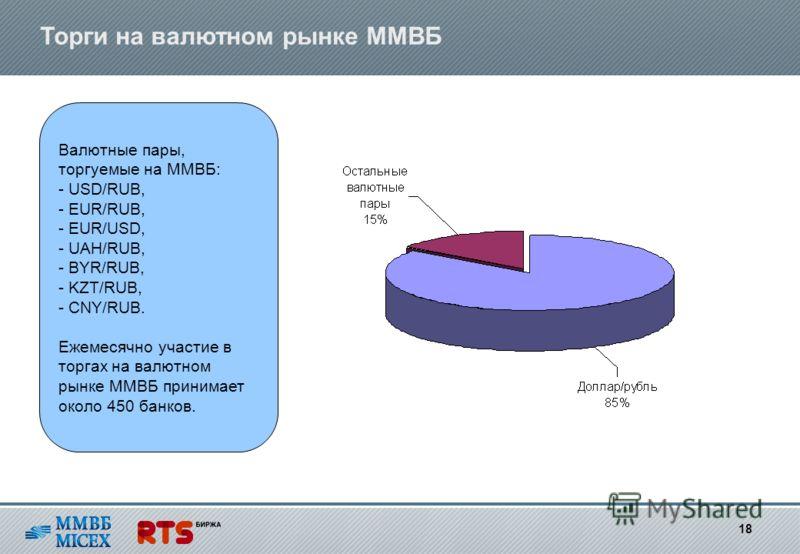 Торги на валютном рынке ММВБ Валютные пары, торгуемые на ММВБ: - USD/RUB, - EUR/RUB, - EUR/USD, - UAH/RUB, - BYR/RUB, - KZT/RUB, - CNY/RUB. Ежемесячно участие в торгах на валютном рынке ММВБ принимает около 450 банков. 18