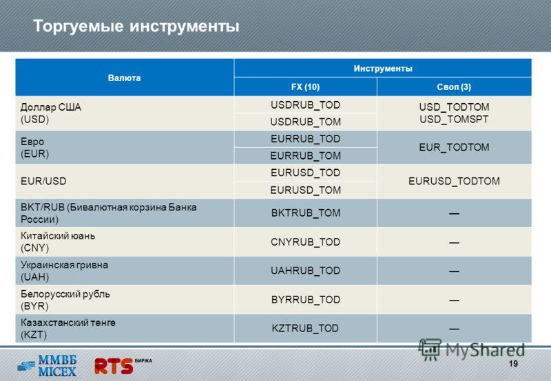 Торгуемые инструменты Валюта Инструменты FX (10)Своп (3) Доллар США (USD) USDRUB_TOD USD_TODTOM USD_TOMSPT USDRUB_TOM Евро (EUR) EURRUB_TOD EUR_TODTOM EURRUB_TOM EUR/USD EURUSD_TOD EURUSD_TODTOM EURUSD_TOM BKT/RUB (Бивалютная корзина Банка России) BK