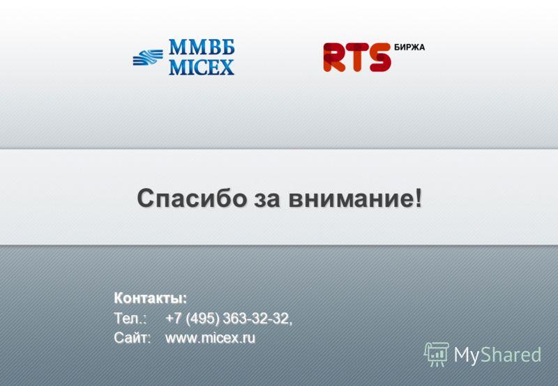 Спасибо за внимание! Контакты: Tел.:+7 (495) 363-32-32, Сайт: www.micex.ru