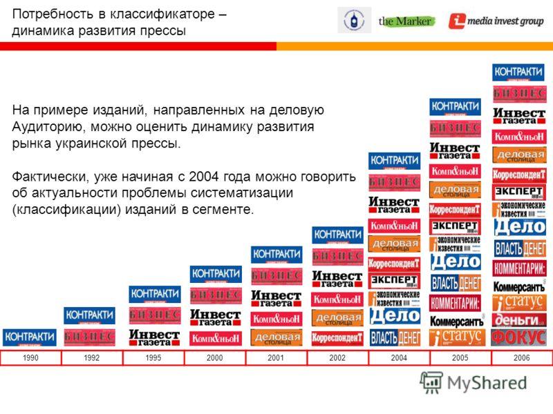 199019921995200020012002200420052006 Потребность в классификаторе – динамика развития прессы На примере изданий, направленных на деловую Аудиторию, можно оценить динамику развития рынка украинской прессы. Фактически, уже начиная с 2004 года можно гов