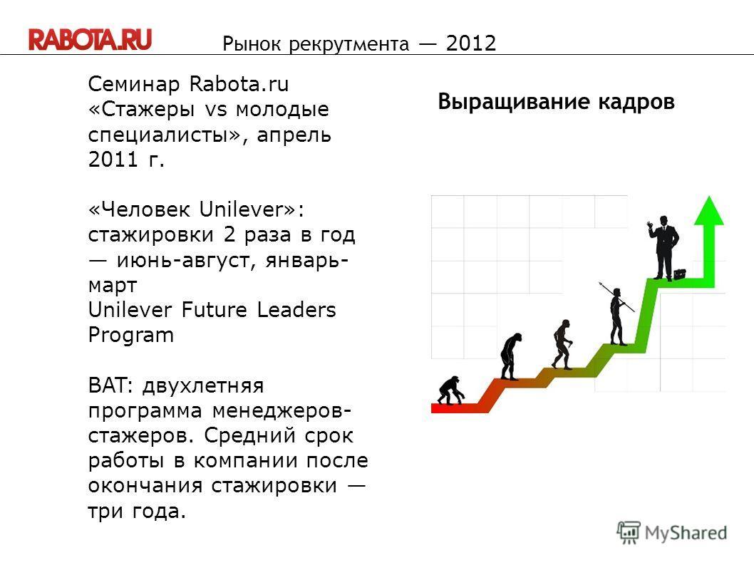 Семинар Rabota.ru «Стажеры vs молодые специалисты», апрель 2011 г. «Человек Unilever»: стажировки 2 раза в год июнь-август, январь- март Unilever Future Leaders Program BAT: двухлетняя программа менеджеров- стажеров. Средний срок работы в компании по