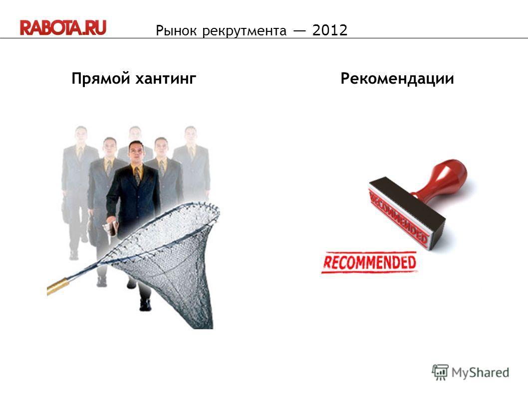 Рынок рекрутмента 2012 Прямой хантинг Рекомендации