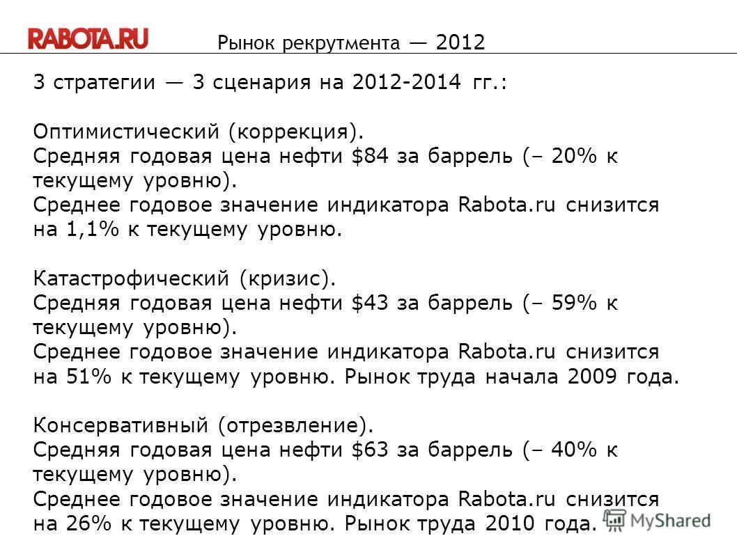 3 стратегии 3 сценария на 2012-2014 гг.: Оптимистический (коррекция). Средняя годовая цена нефти $84 за баррель (– 20% к текущему уровню). Среднее годовое значение индикатора Rabota.ru снизится на 1,1% к текущему уровню. Катастрофический (кризис). Ср