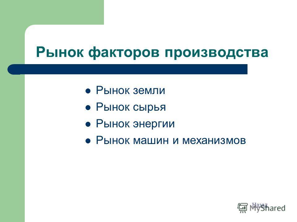 Рынок факторов производства Рынок земли Рынок сырья Рынок энергии Рынок машин и механизмов Назад