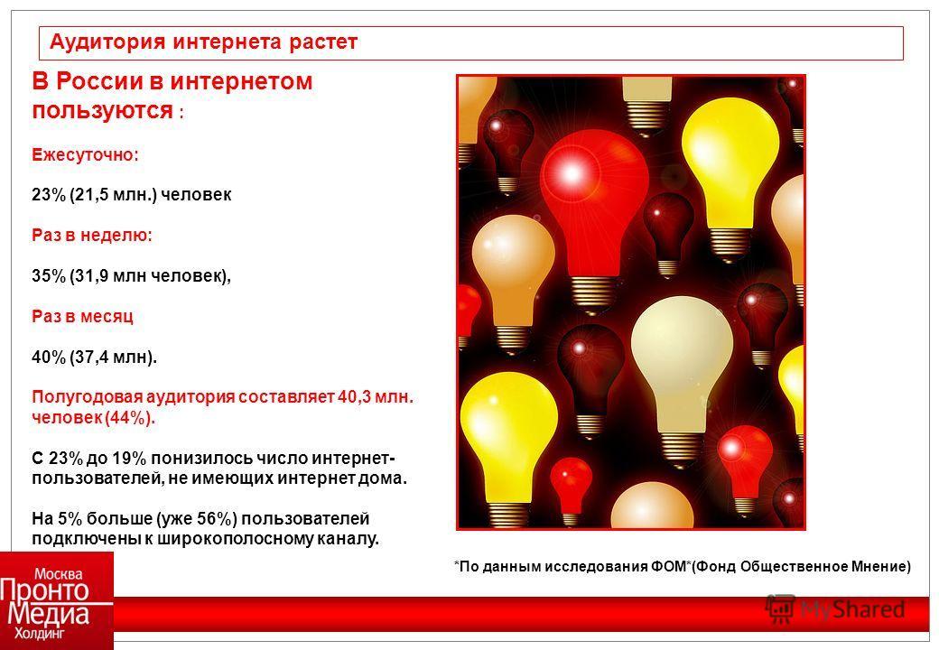 Аудитория интернета растет *По данным исследования ФOM*(Фонд Общественное Мнение) В России в интернетом пользуются : Ежесуточно: 23% (21,5 млн.) человек Раз в неделю: 35% (31,9 млн человек), Раз в месяц 40% (37,4 млн). Полугодовая аудитория составляе