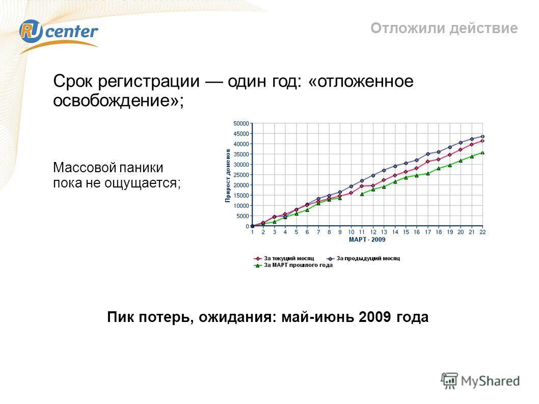 Отложили действие Срок регистрации один год: «отложенное освобождение»; Массовой паники пока не ощущается; Пик потерь, ожидания: май-июнь 2009 года