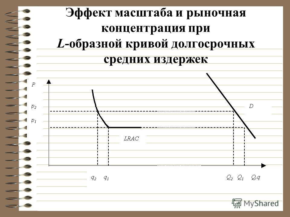 Эффект масштаба и рыночная концентрация при L-образной кривой долгосрочных средних издержек
