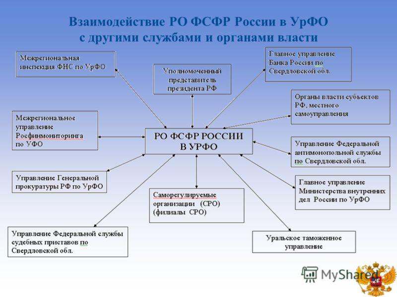 Взаимодействие РО ФСФР России в УрФО с другими службами и органами власти