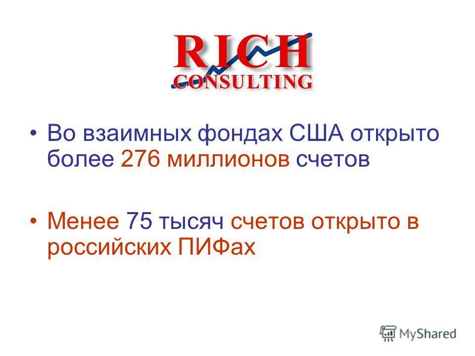 Во взаимных фондах США открыто более 276 миллионов счетов Менее 75 тысяч счетов открыто в российских ПИФах