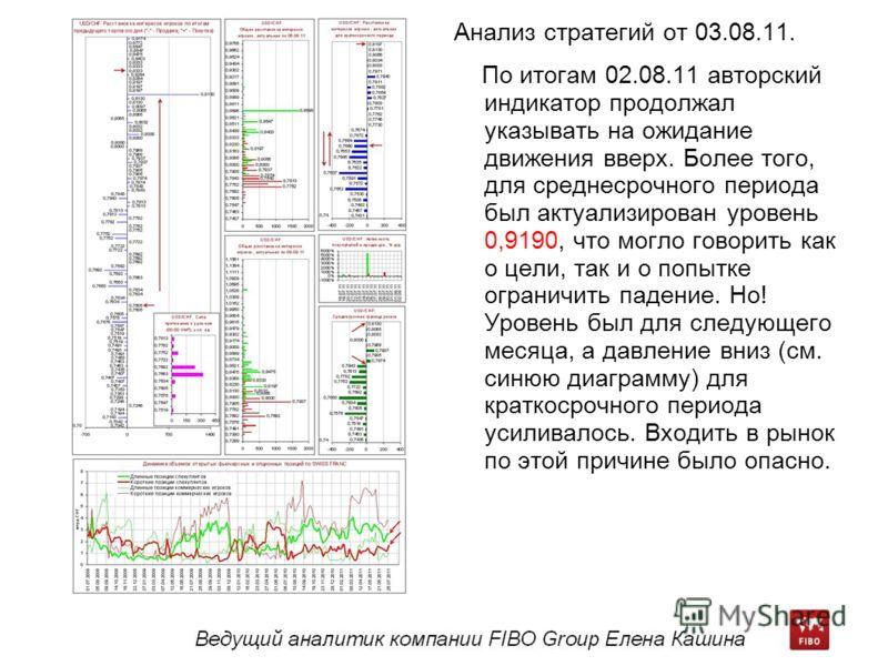 Анализ стратегий от 03.08.11. По итогам 02.08.11 авторский индикатор продолжал указывать на ожидание движения вверх. Более того, для среднесрочного периода был актуализирован уровень 0,9190, что могло говорить как о цели, так и о попытке ограничить п