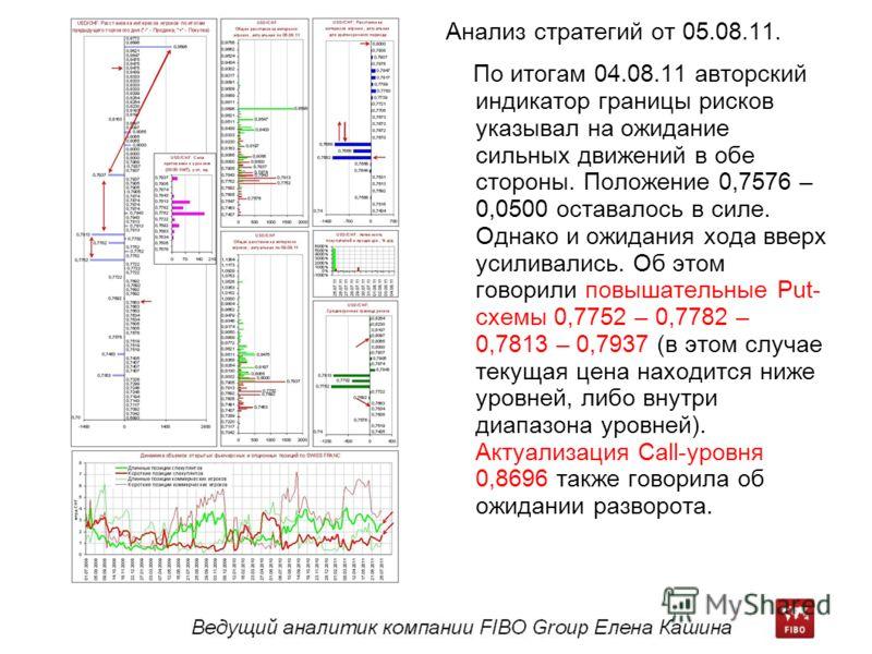 Анализ стратегий от 05.08.11. По итогам 04.08.11 авторский индикатор границы рисков указывал на ожидание сильных движений в обе стороны. Положение 0,7576 – 0,0500 оставалось в силе. Однако и ожидания хода вверх усиливались. Об этом говорили повышател