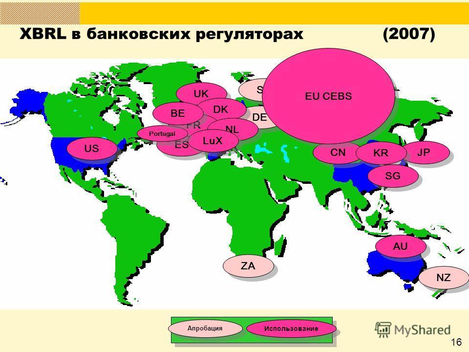 16 US UK JP ES SE CN ZA AU DE DK Апробация Использование KR SG FR NZ NL LuX Portugal BE EU CEBS XBRL в банковских регуляторах (2007)