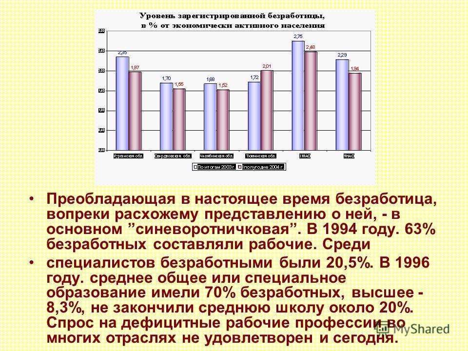 В-четвертых, неэффективной занятостью населения. При сокращении ВВП в 1991-1999 гг. на 41,5% численность занятых уменьшилась всего на 15,3%. Показателем неэффективной занятости является неполная занятость (работающие в течение года неполное рабочее в