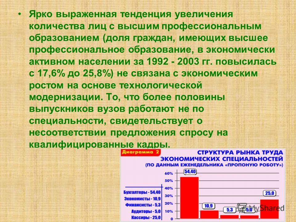 Включение России в мирохозяйственные процессы сделало очевидными низкую культуру отечественного труда, недостаточную профессиональную подготовку (которая адекватна преобладающему в стране технологически устаревшему производству), разрыв между професс