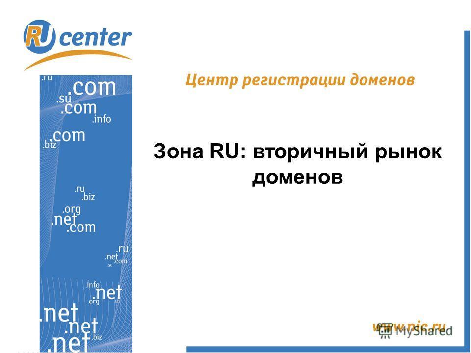 Зона RU: вторичный рынок доменов