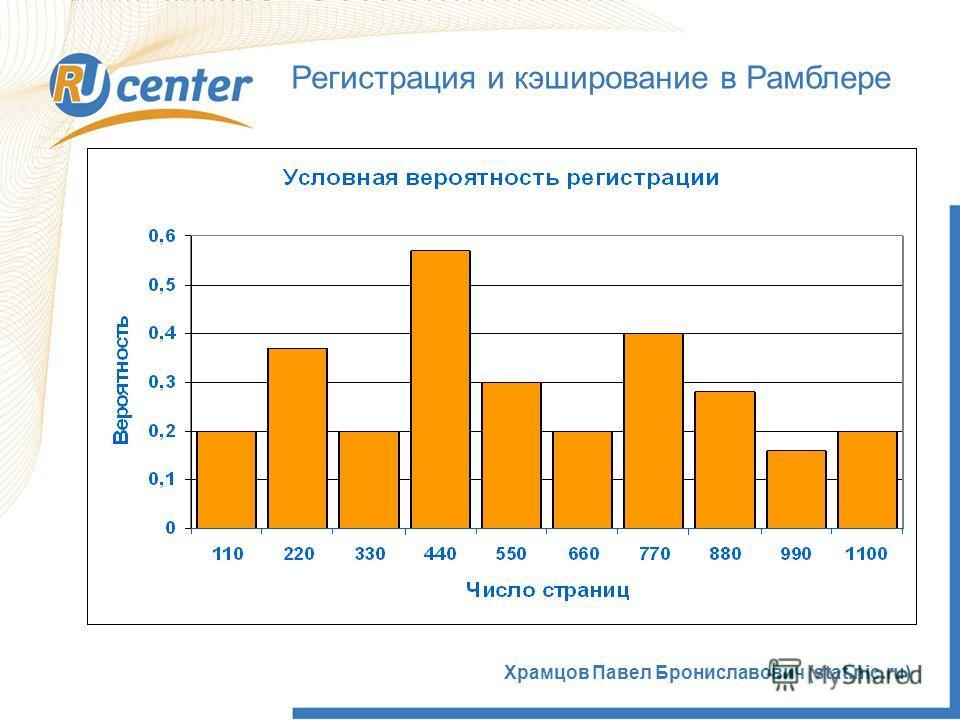 8 Храмцов Павел Брониславович (stat.nic.ru) Регистрация и кэширование в Рамблере