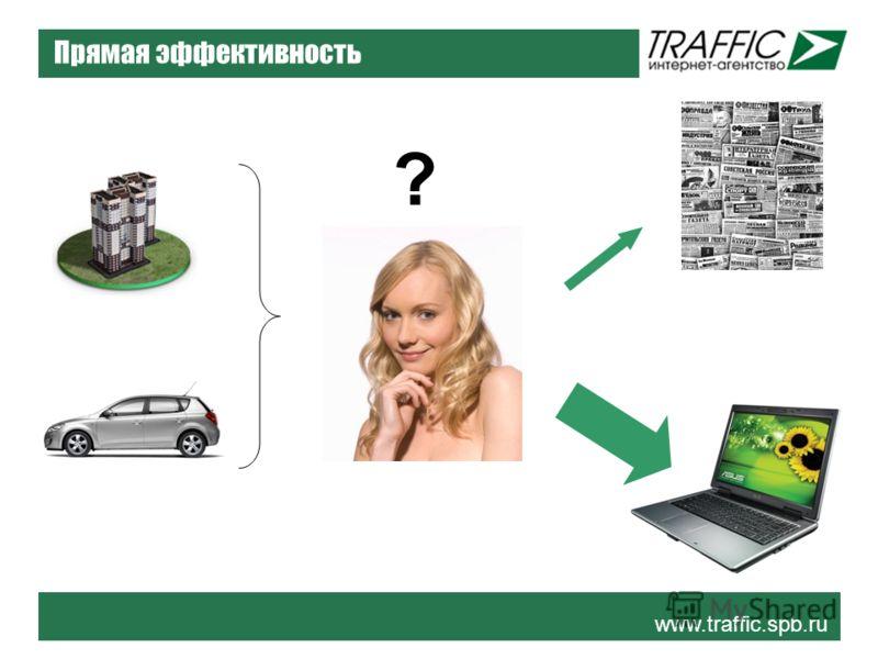 www.traffic.spb.ru Прямая эффективность ?