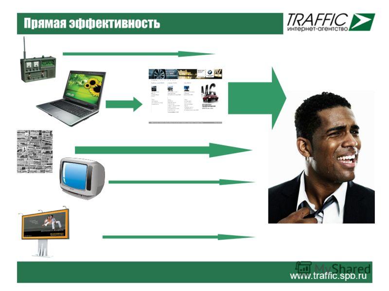 www.traffic.spb.ru Прямая эффективность