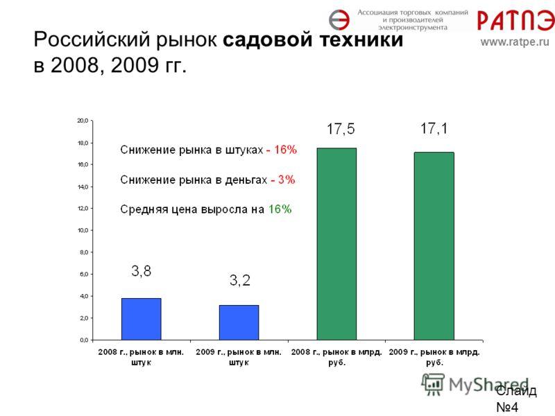 Российский рынок садовой техники в 2008, 2009 гг. Слайд 4 www.ratpe.ru