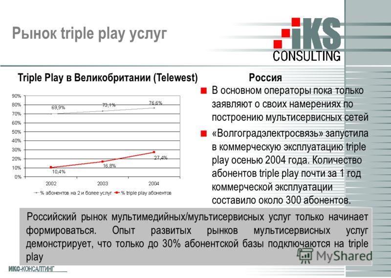 Рынок triple play услуг Triple Play в Великобритании (Telewest) В основном операторы пока только заявляют о своих намерениях по построению мультисервисных сетей «Волгоградэлектросвязь» запустила в коммерческую эксплуатацию triple play осенью 2004 год