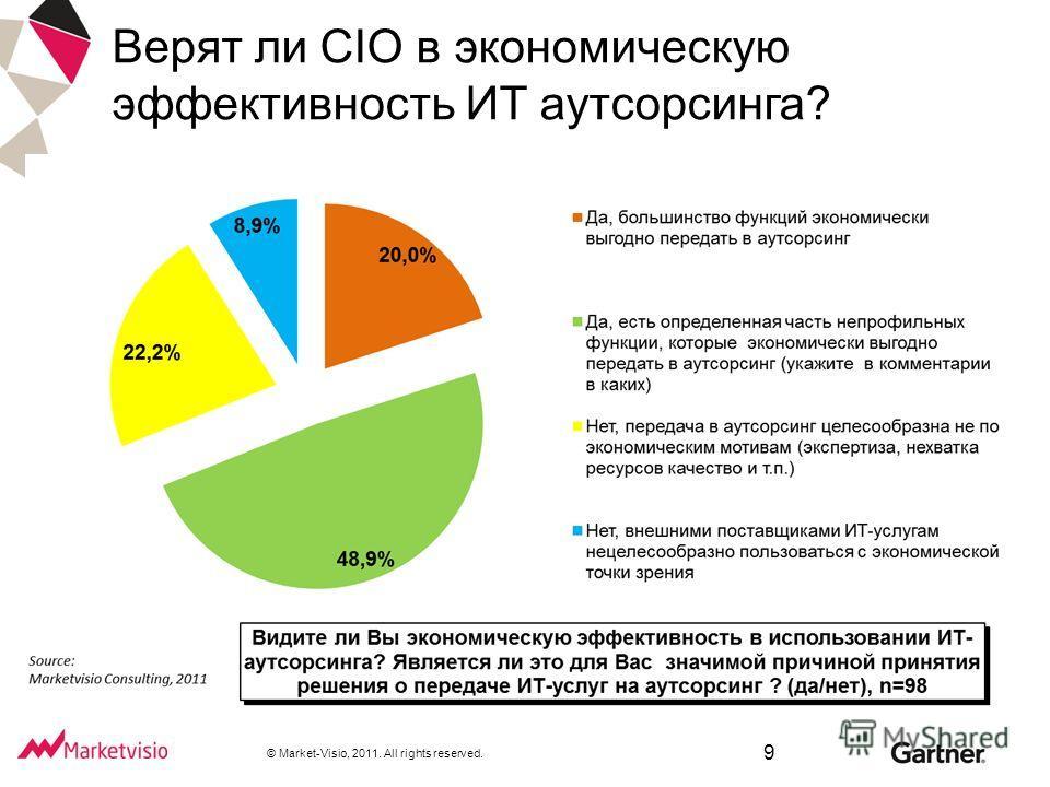 © Market-Visio, 2011. All rights reserved. 9 Верят ли CIO в экономическую эффективность ИТ аутсорсинга?