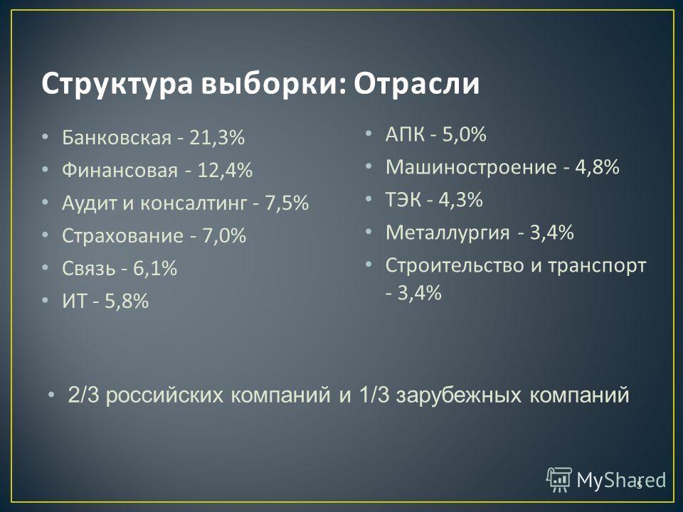 5 Банковская - 21,3% Финансовая - 12,4% Аудит и консалтинг - 7,5% Страхование - 7,0% Связь - 6,1% ИТ - 5,8% АПК - 5,0% Машиностроение - 4,8% ТЭК - 4,3% Металлургия - 3,4% Строительство и транспорт - 3,4% 2/3 российских компаний и 1/3 зарубежных компа