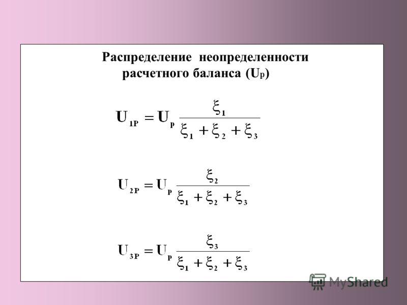 Распределение неопределенности расчетного баланса (U р )