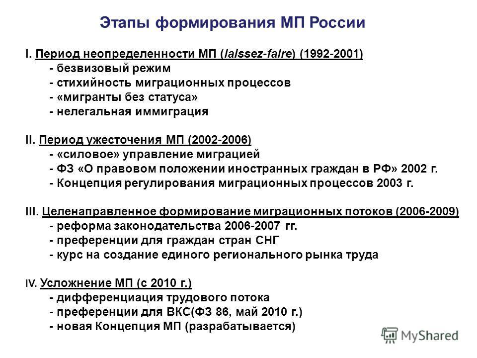 Этапы формирования МП России I. Период неопределенности МП (laissez-faire) (1992-2001) - безвизовый режим - стихийность миграционных процессов - «мигранты без статуса» - нелегальная иммиграция II. Период ужесточения МП (2002-2006) - «силовое» управле