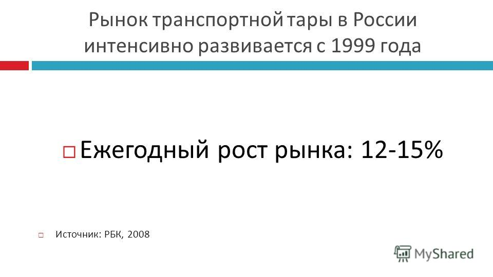 Рынок транспортной тары в России интенсивно развивается с 1999 года Ежегодный рост рынка: 12-15% Источник: РБК, 2008
