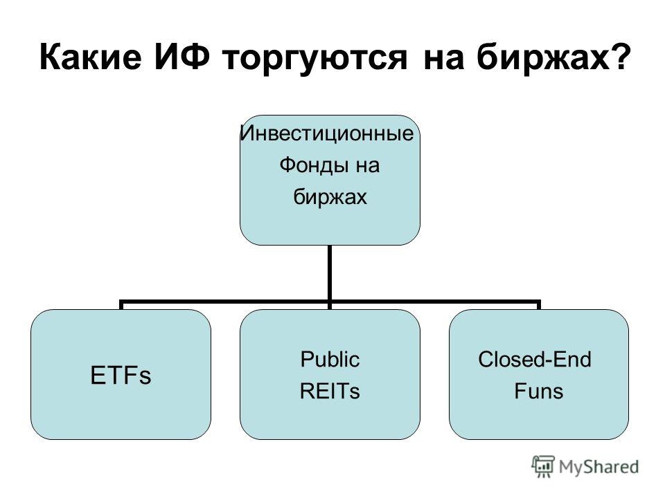 Какие ИФ торгуются на биржах? Инвестиционные Фонды на биржах ETFs Public REITs Closed-End Funs