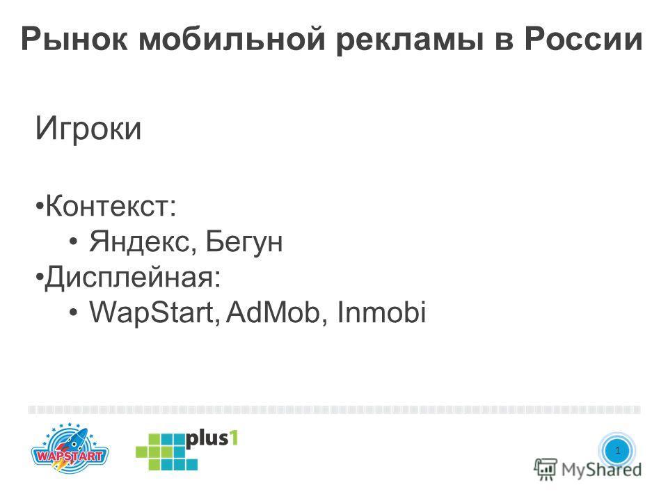 31 Игроки Контекст: Яндекс, Бегун Дисплейная: WapStart, AdMob, Inmobi Рынок мобильной рекламы в России