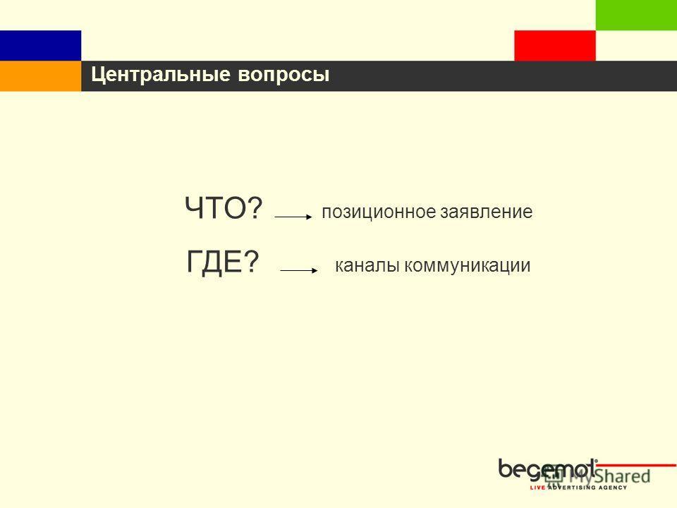 ЧТО? позиционное заявление ГДЕ? каналы коммуникации Центральные вопросы
