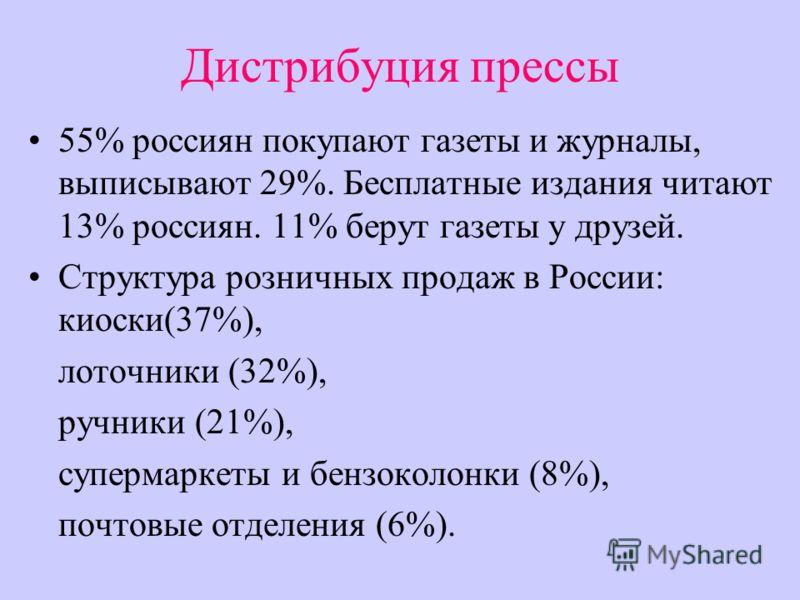Дистрибуция прессы 55% россиян покупают газеты и журналы, выписывают 29%. Бесплатные издания читают 13% россиян. 11% берут газеты у друзей. Структура розничных продаж в России: киоски(37%), лоточники (32%), ручники (21%), супермаркеты и бензоколонки
