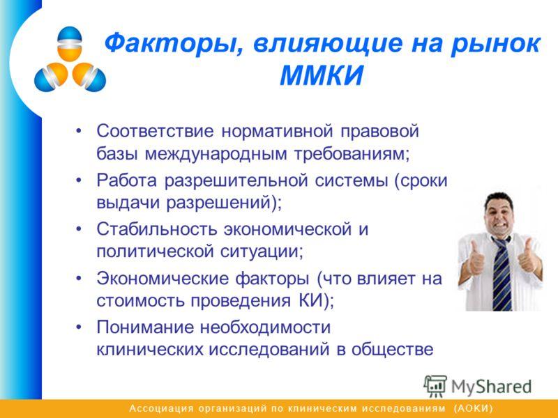 Ассоциация организаций по клиническим исследованиям (AOKИ) Факторы, влияющие на рынок ММКИ Соответствие нормативной правовой базы международным требованиям; Работа разрешительной системы (сроки выдачи разрешений); Стабильность экономической и политич