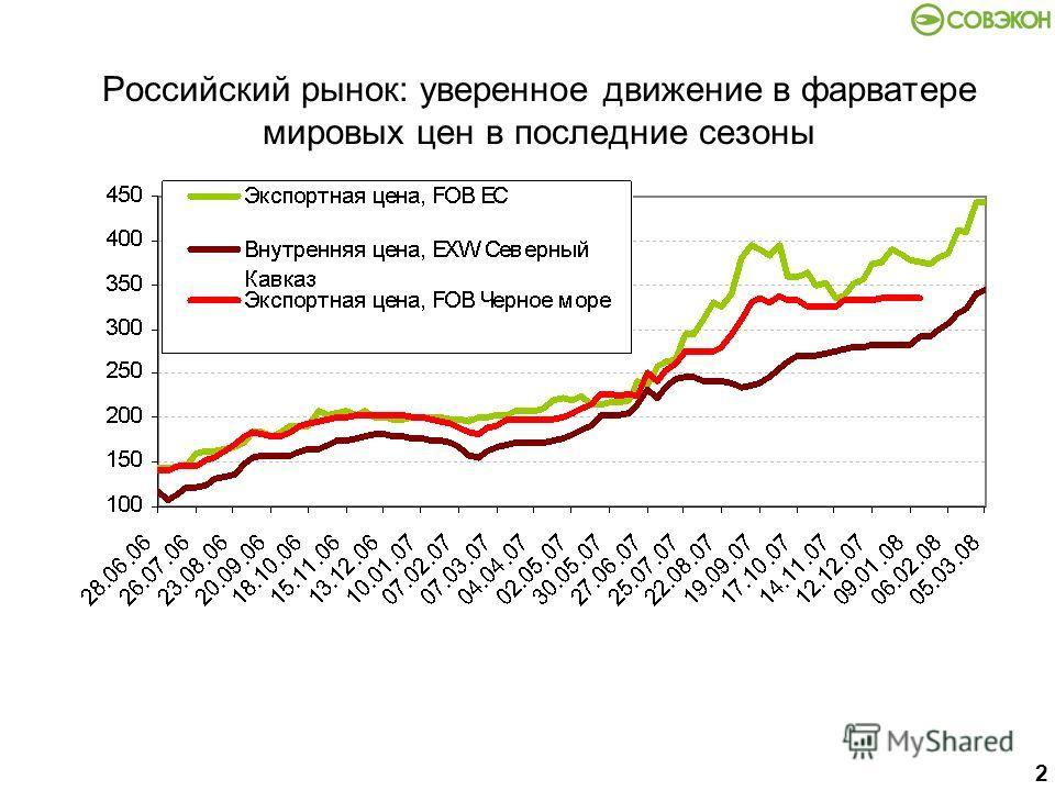 2 Российский рынок: уверенное движение в фарватере мировых цен в последние сезоны